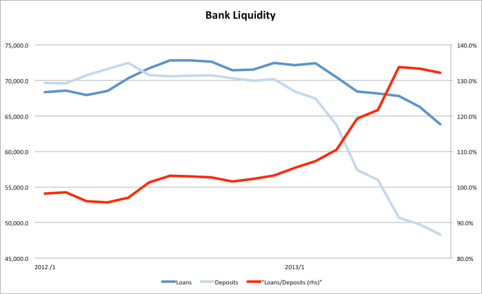 BankLiqSept13