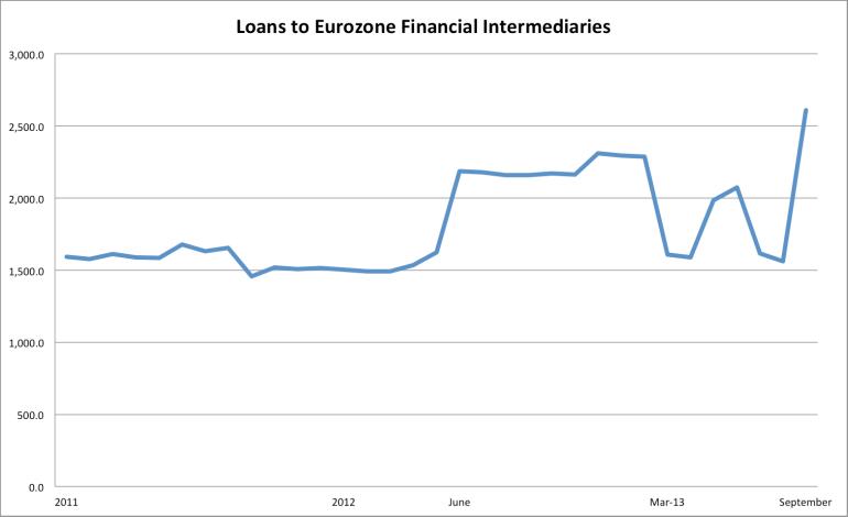 EZMFIs loans