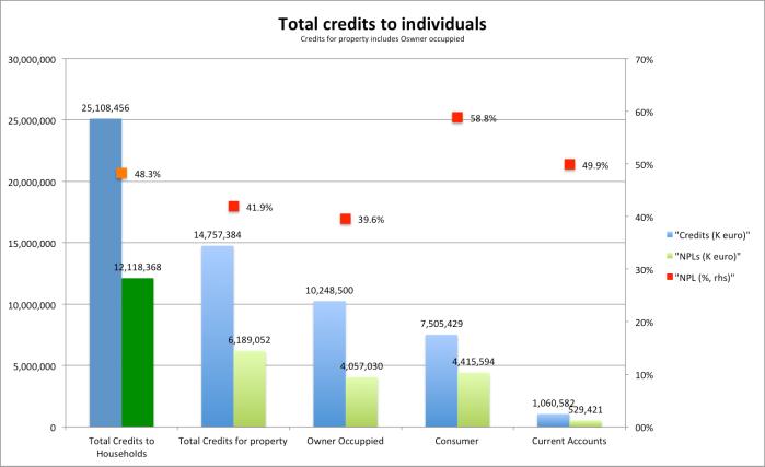 Individuals credits