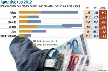 BankofCyprus2012